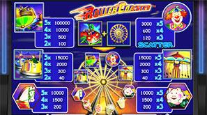 Игровые автоматы играть бесплатно без регистрации роллер русская рулетка стопки